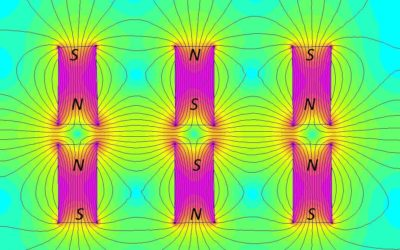 Magnetic field of planar emitters image